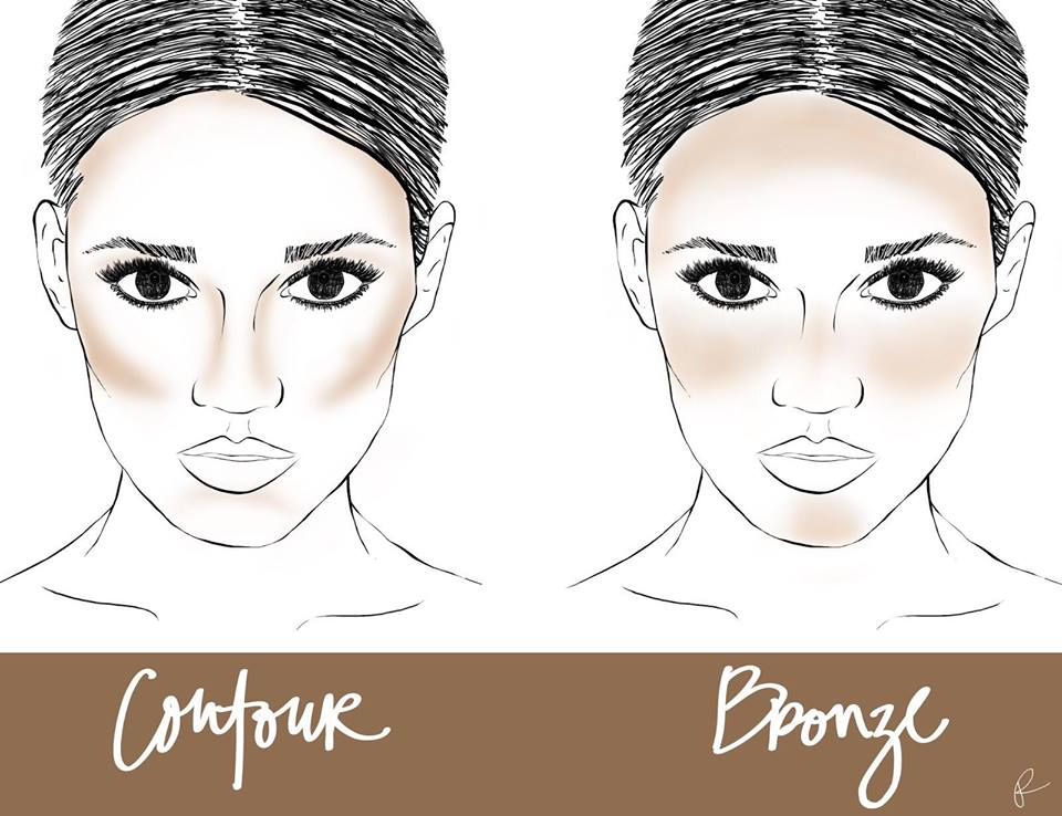 bronze vs contour